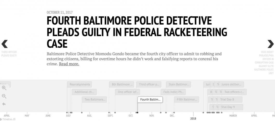 Baltimore Police racketeering case.