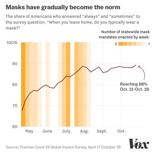 chart4_maskwearnationaltrend_final.jpg